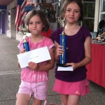8 and under bubble gum blowing contest winners